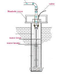 SHYLIYU 220-240V 1/2HP 50M Head Deep Well Screw Submersible Water Pump EU Plug