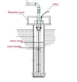 SHYLIYU 220V50Hz 0.5hp 2 Tube 50mm Deep Well Submersible Screw Water Pump 180ft