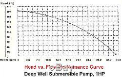 Nouveau Submersible De Puits Profond Pompe À Eau 1 Sortie En Laiton HP 220 V 1 1/4