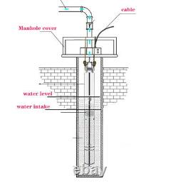 Shyliyu 220v50hz 1 / 2hp 2.5 Od Tuyau Submersible Profond Puits D'eau Pompes 148ft Ca